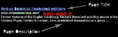 ایندکس بهتر مطالب سایت در گوگل